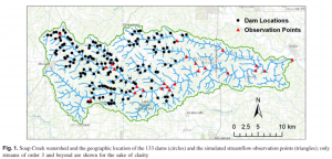 A river model of Soap Creek watershed and simulated streamflow